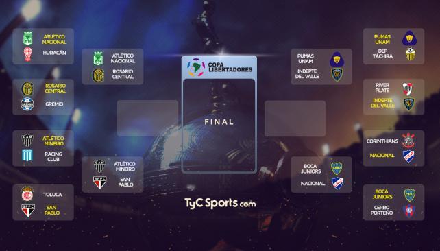 Cruces Copa Libertadores-Cuartos