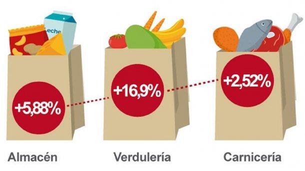 canasta-costos