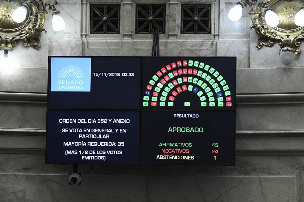 presupuesto-Senado