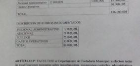 Irigoyen-concejales-sueldos