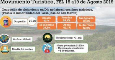 turismo-balance gastos