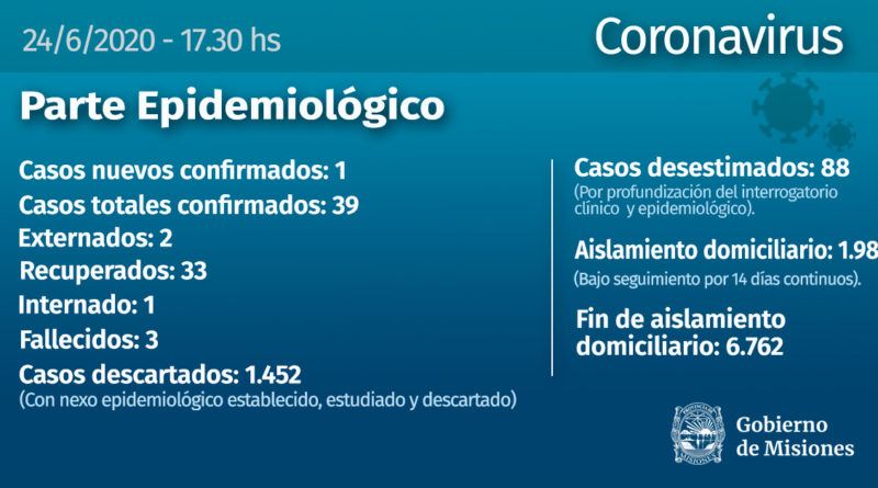 parte-corona